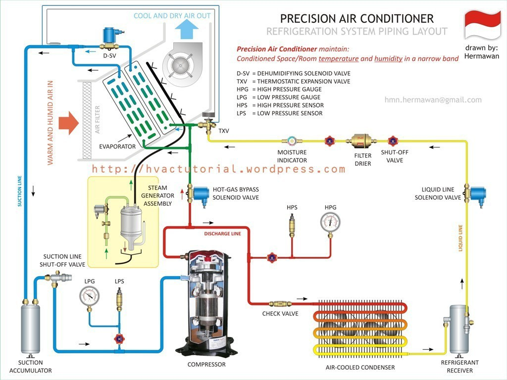 Air Conditioner Wiring Diagram Pdf Split Ac Gas Furnace Thermostat - Central A C Wiring Diagram