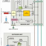 Air Conditioning Wiring Diagram | Wiring Diagram   Hvac Wiring Diagram