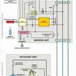 Air Conditioning Wiring Diagram   Wiring Diagram   Hvac Wiring Diagram