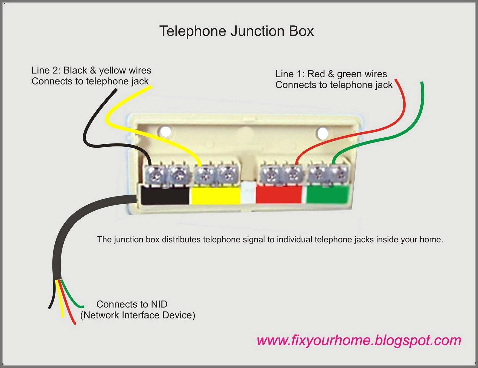 Akron Junction Box Wiring Diagram - Schema Wiring Diagram - Junction Box Wiring Diagram