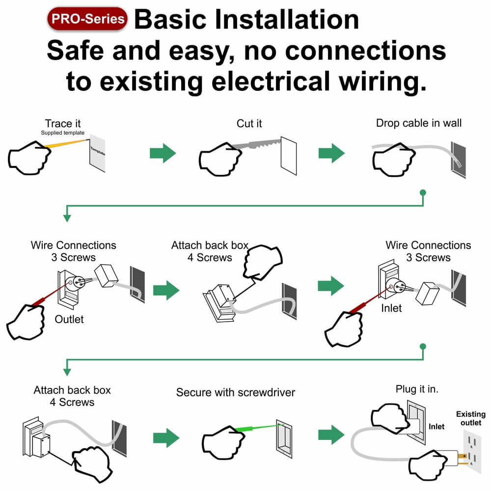 All Time Best Wall Mount Wire Hider ~ Powerbridge ~ Model Two Pro 6 - 6 Way Plug Wiring Diagram