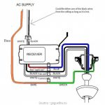 Aloha Fan Harbor Breeze Wiring Diagram   Great Installation Of   Harbor Breeze Fan Wiring Diagram