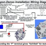 Alternator Wiring Diagram With External Regulator | Wiring Library   External Voltage Regulator Wiring Diagram