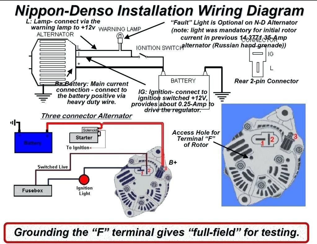 Alternator Wiring Diagram With External Regulator | Wiring Library - External Voltage Regulator Wiring Diagram