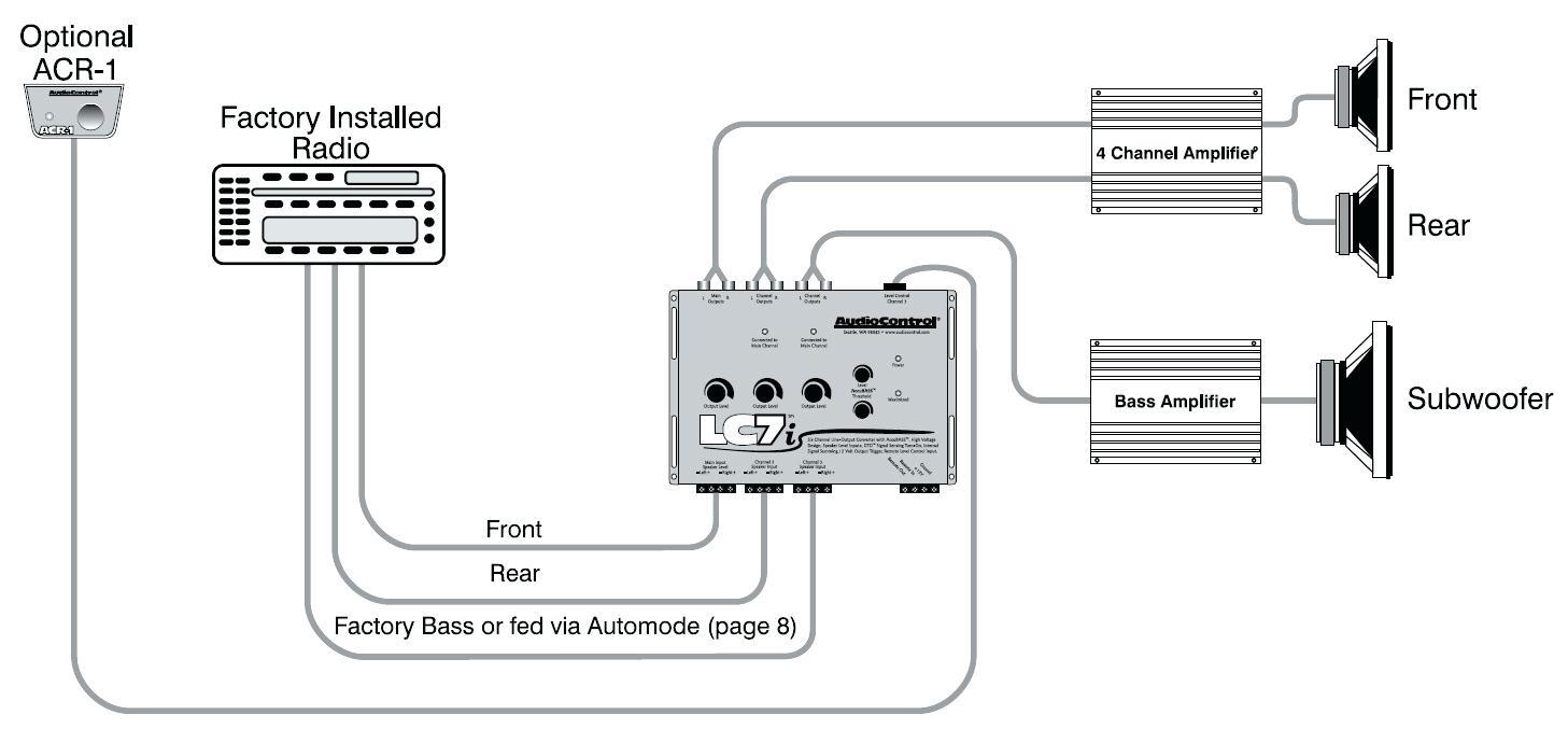 6 Speakers 4 Channel Amp Wiring Diagram