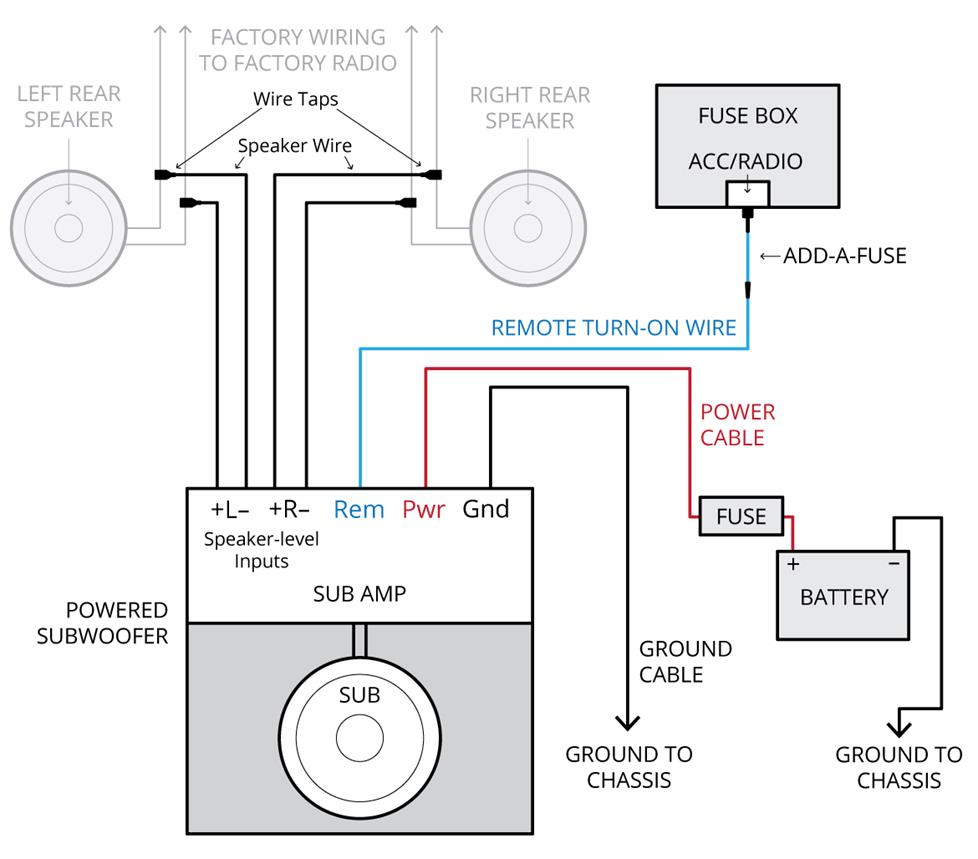 Amplifier Wiring Diagrams: How To Add An Amplifier To Your Car Audio - 4 Channel Amp Wiring Diagram