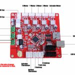 Anet Mainboard(S) [3Dprint.wiki]   Anet A8 Wiring Diagram
