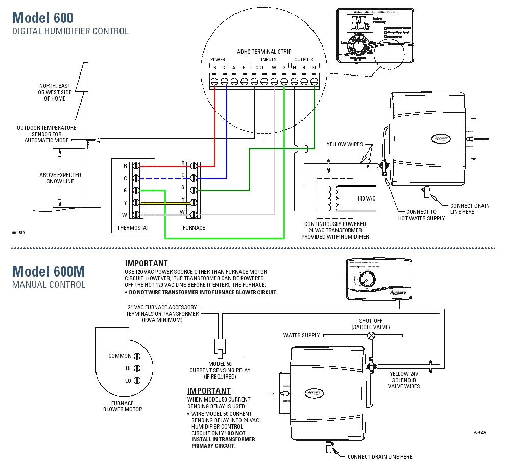Aprilaire 700 Wiring Diagram 3 877 1024 With 500 Wiring Diagram 18 6 - Aprilaire 700 Wiring Diagram