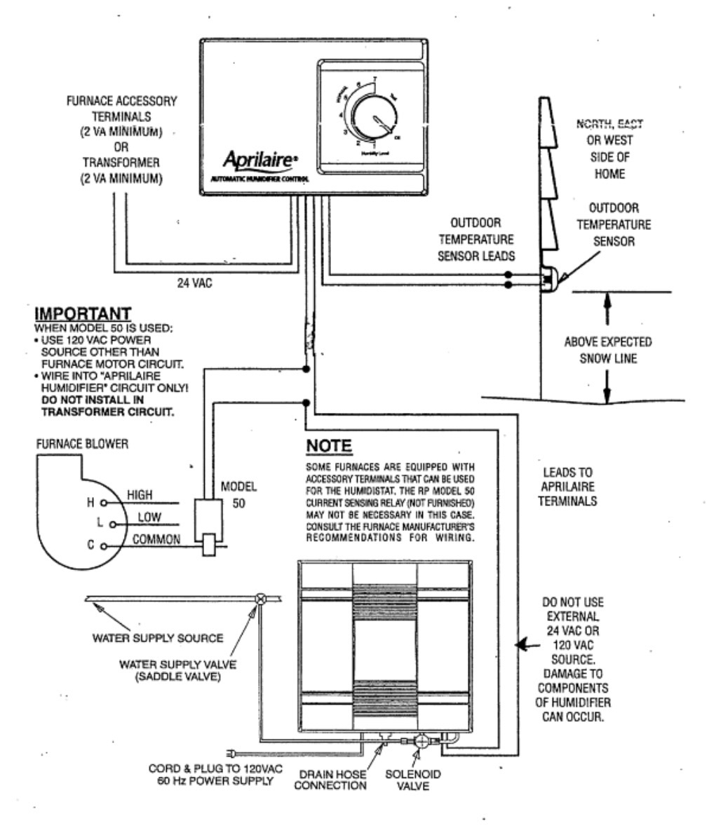 Aprilaire Current Sensing Relay Wiring Diagram | Wiring Diagram - Aprilaire 600 Wiring Diagram