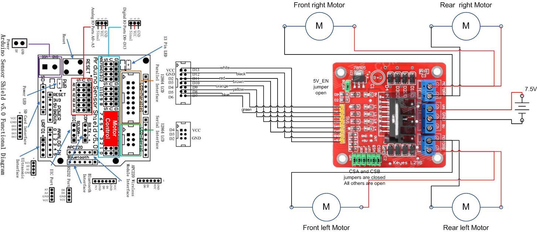 Arduino Robot Kit – Wiring Diagram | Ad Hoc Node - Arduino Wiring Diagram