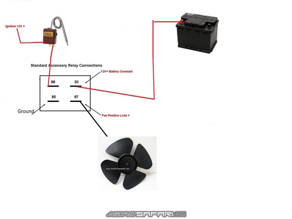 Diagram  2011 Polaris Cooling Fan Relay Wiring Diagram