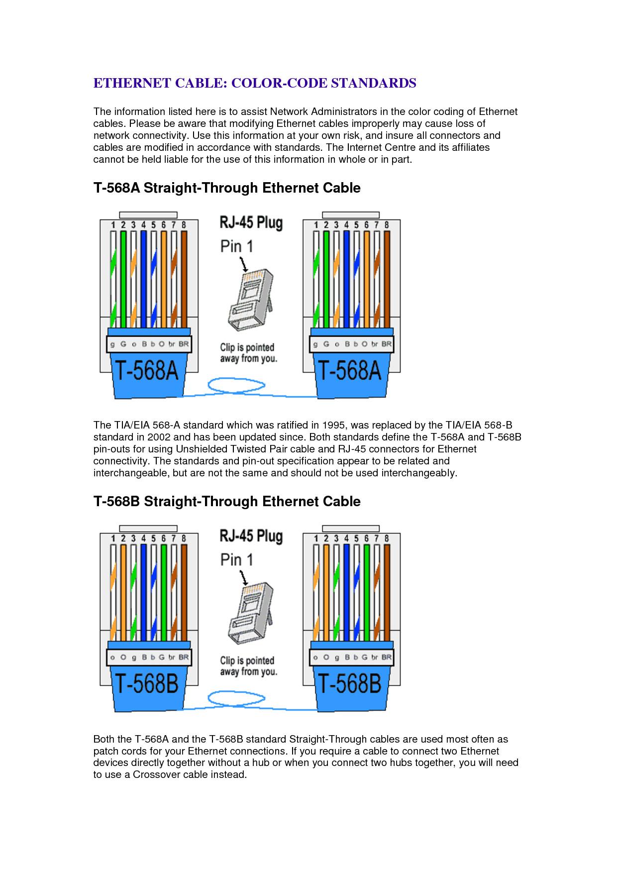 Att Cat5 Wiring | Best Wiring Library - Att Uverse Cat5 Wiring Diagram