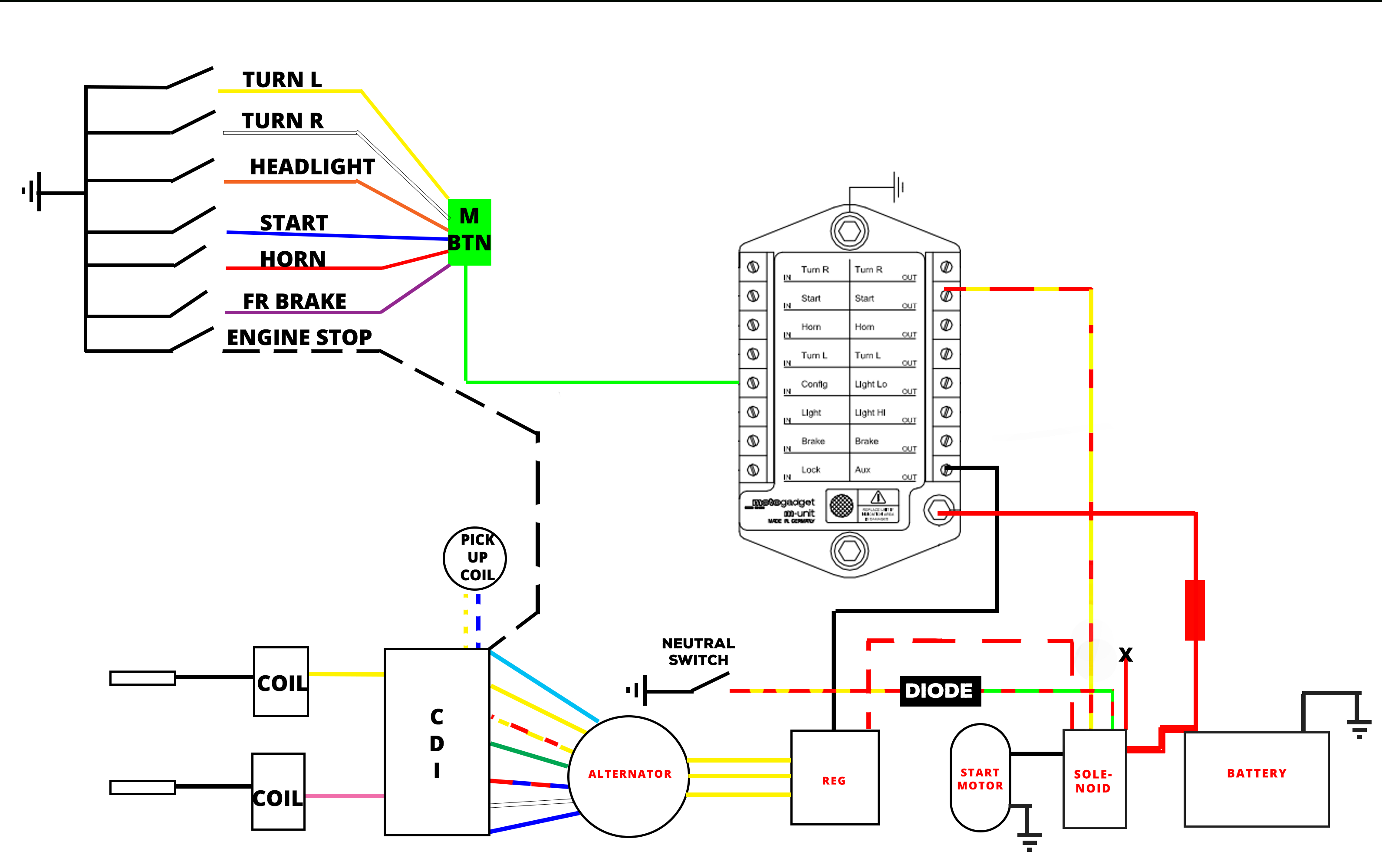 Wiring Diagram For Chinese Atv Efcaviation Com Best Of 110cc And