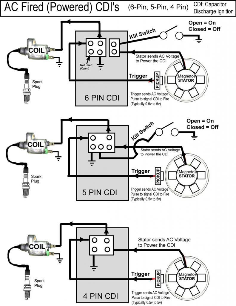 Atv Cdi Box Wiring   Wiring Library - 5 Pin Cdi Box Wiring Diagram