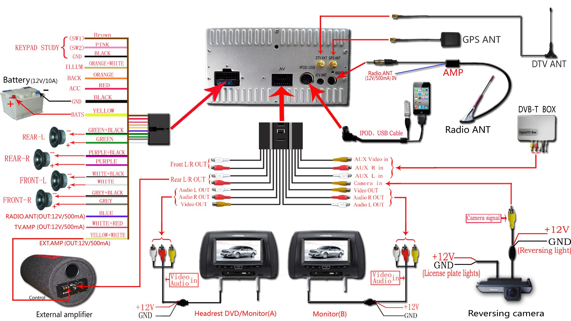 DIAGRAM] Bmw Professional Radio Wiring Diagram FULL Version HD Quality Wiring  Diagram - WIRING.AIKIKAI-DES-LACS.FRDiagram Database - Aikikai-des-lacs.fr