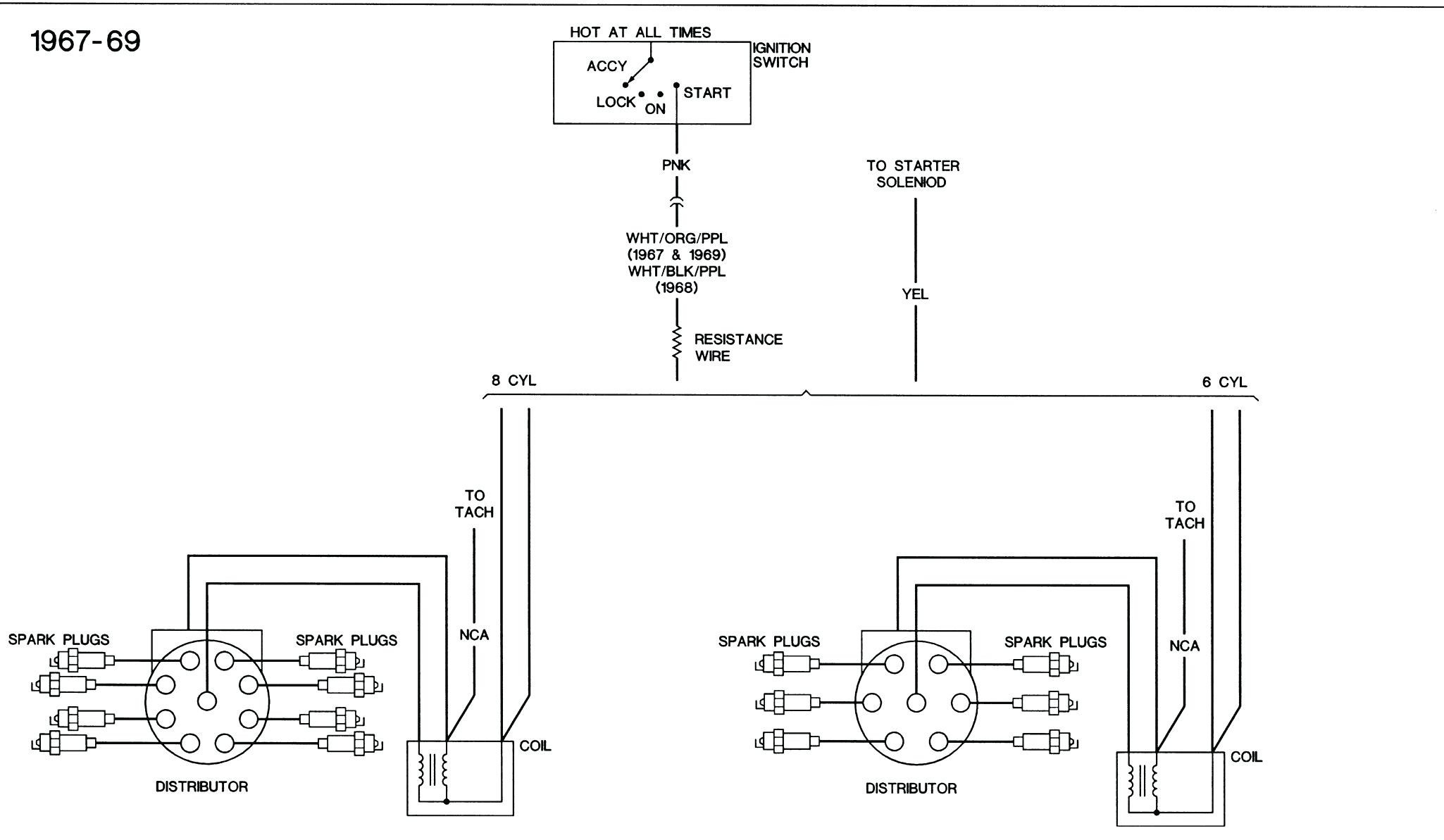 Auto Bilge Pump Wiring Diagram | Wiring Library - Rule Automatic Bilge Pump Wiring Diagram