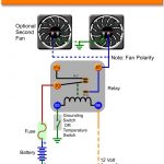 Auto Cooling Fan Wiring Diagram   Data Wiring Diagram Schematic   Electric Fans Wiring Diagram