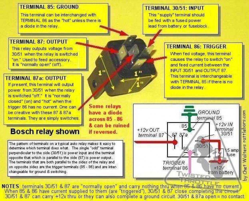Automotive Bosch Relay Wiring Diagram | Wiring Diagram - Bosch Relay Wiring Diagram