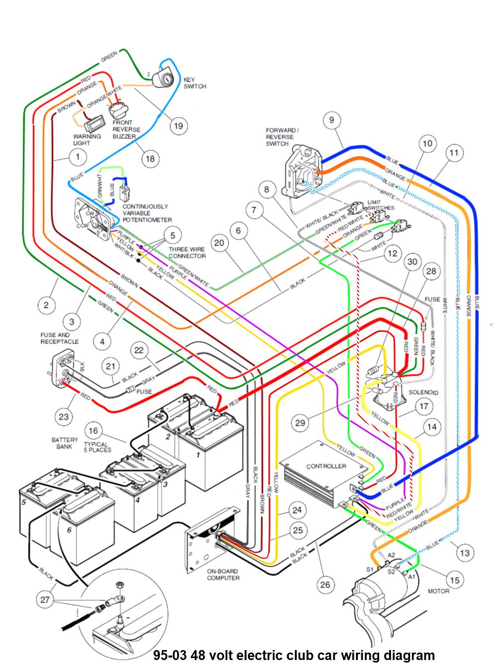 Automotive Wiring Diagram Software - Free Wiring Diagram Collection - Automotive Wiring Diagram Software