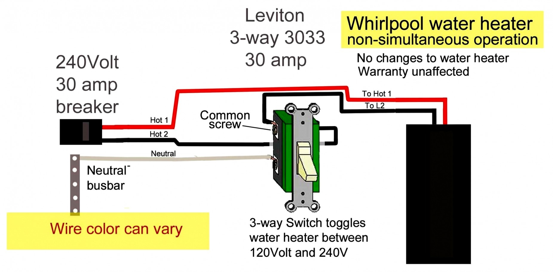 Awesome Of 3 Way Toggle Switch Wiring Diagram Library - Leviton 3 Way Dimmer Switch Wiring Diagram