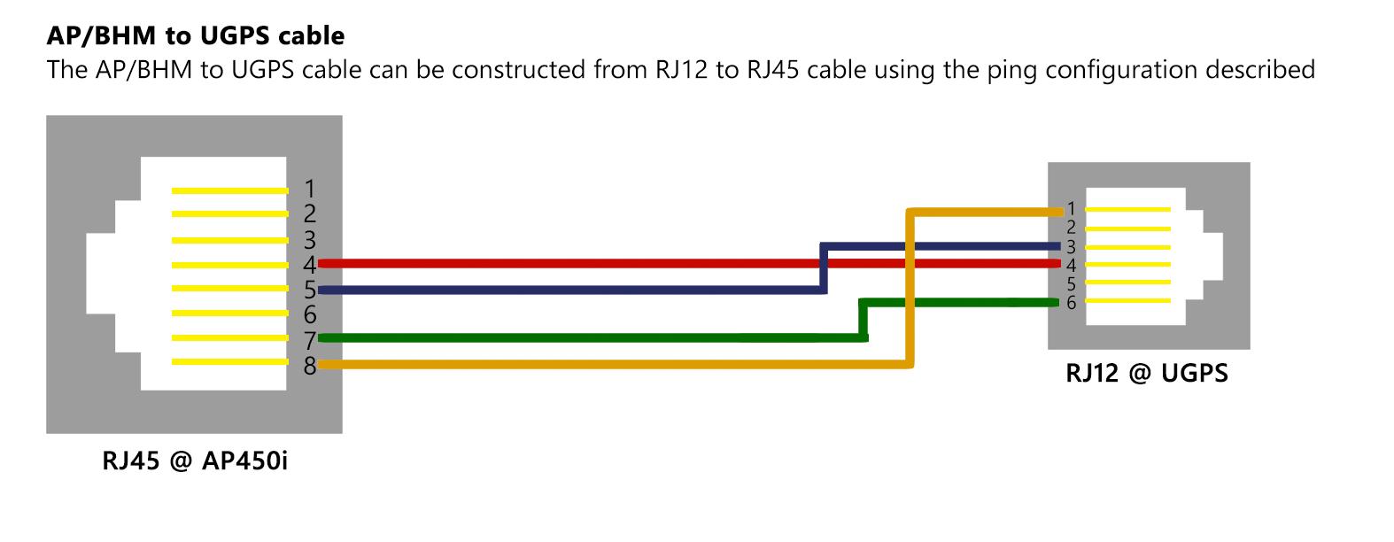 Awesome Rj45 To Rj11 Wiring Diagram Festooning Simple Best Of - Rj45 To Rj11 Wiring Diagram