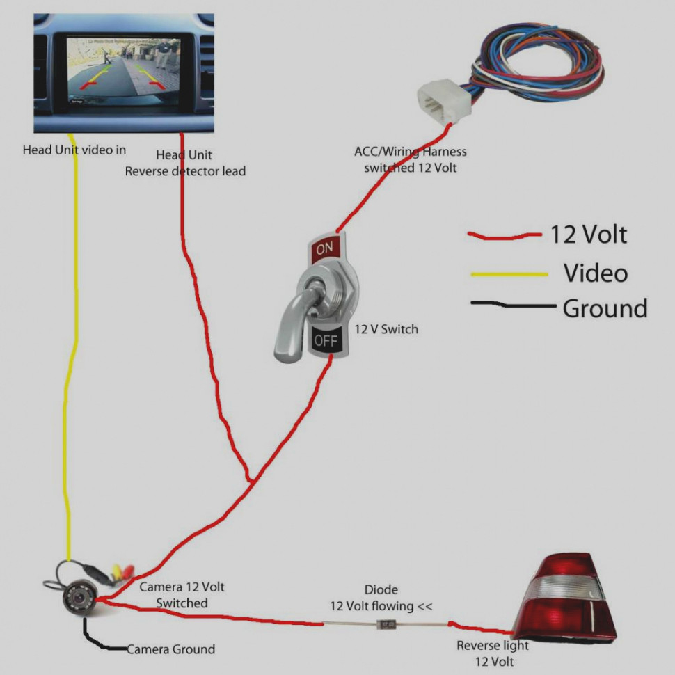 Backup Camera Wiring Diagram | Manual E-Books - Ford F150 Backup Camera Wiring Diagram