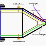 Bargman Wiring Diagram 7 Way Rv Trailer Plug At Light Kwikpik Me And   7 Way Rv Wiring Diagram