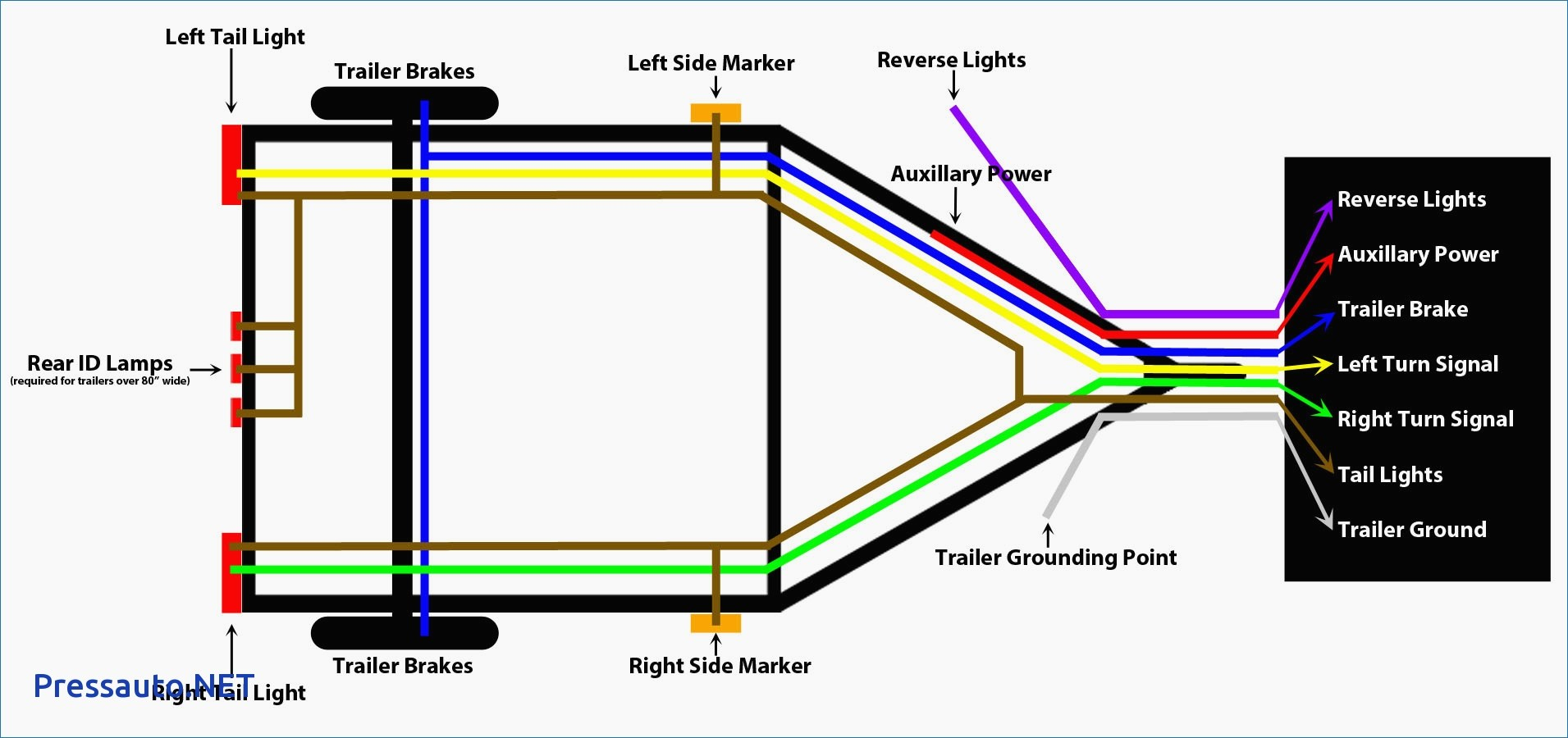 Blue Ox Wiring Diagram from annawiringdiagram.com