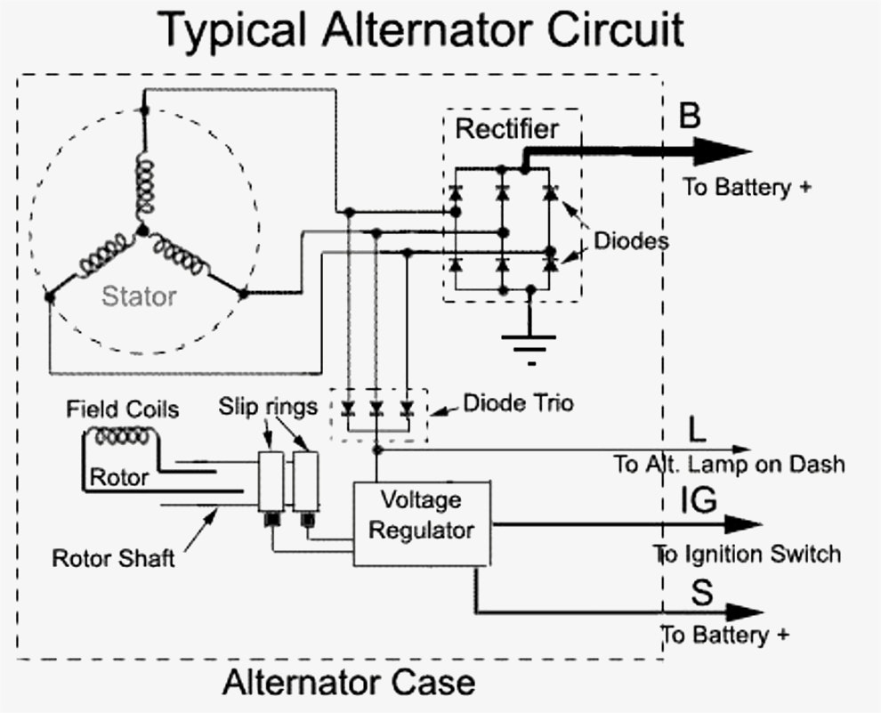 [SCHEMATICS_4JK]  DIAGRAM] Denso Alternator Wiring Diagram 1996 FULL Version HD Quality Diagram  1996 - DIAGRAMSYS.UNICEFFLAUBERT.FR | Denso Alternator Wiring Diagram 1996 |  | Diagram Database