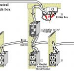 Basic House Wiring   Wiring Diagram Data   House Wiring Diagram