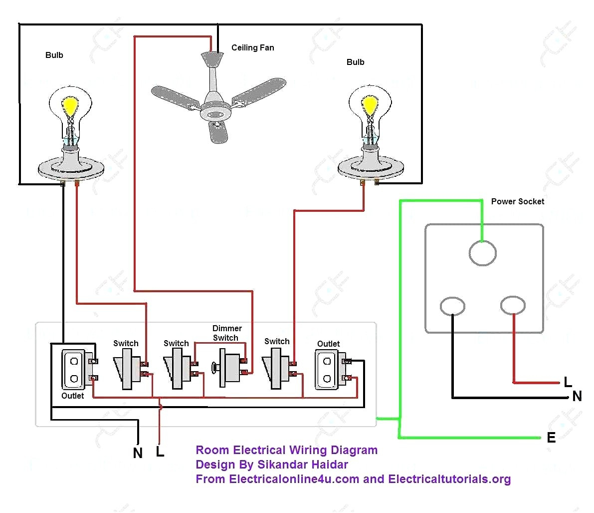 Basic Outlet Wiring - Wiring Diagrams Hubs - Outlet Wiring Diagram