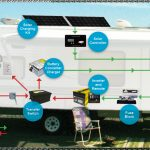 Basic Rv Battery Charger Options   Rvshare   Rv Automatic Transfer Switch Wiring Diagram