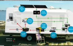 Basic Rv Battery Charger Options – Rvshare – Rv Converter Charger Wiring Diagram