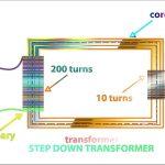 Basic Wiring Diagram 480 Volt | Best Wiring Library   277 Volt Lighting Wiring Diagram