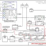Battery Master Switch Wiring Diagram   Pickenscountymedicalcenter   Battery Disconnect Switch Wiring Diagram