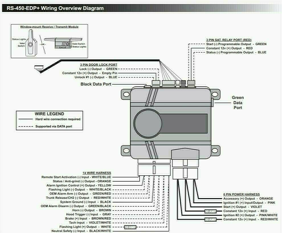 Bbb Industries Wiring Diagram – Garagedoorcad.tk - Bbb Industries Wiring Diagram
