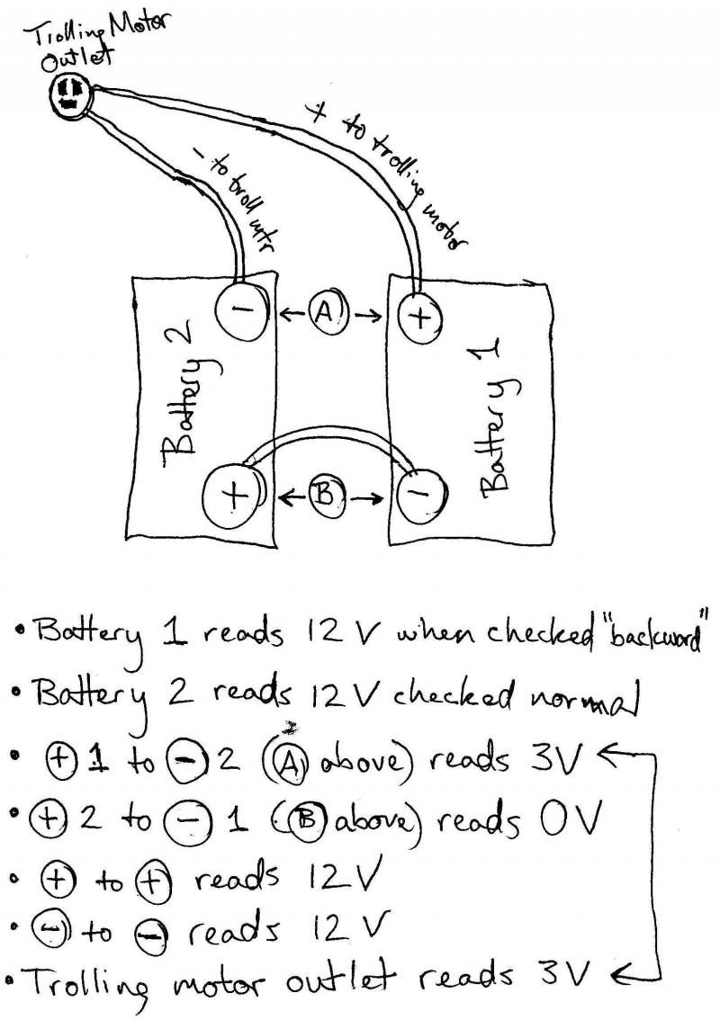 Beautiful Minn Kota 36 Volt Battery Wiring Diagram Photos The Best - 24 Volt Battery Wiring Diagram