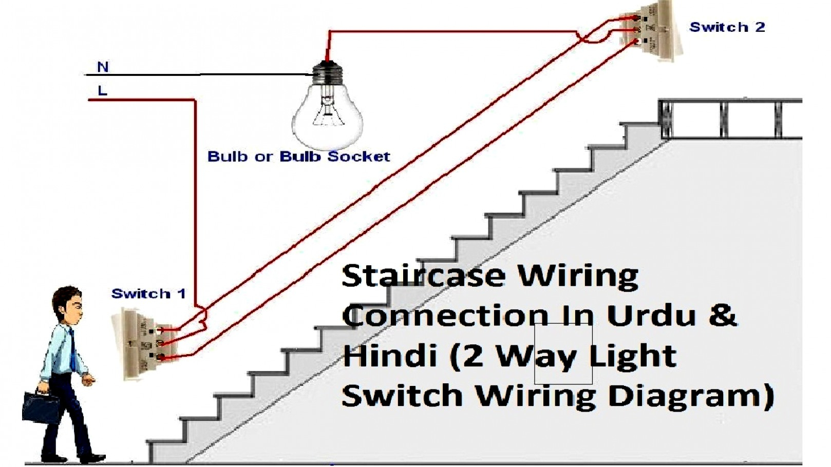 Beautiful Of 2 Way Dimmer Switch Wiring Diagram Light Schematic - Dimming Switch Wiring Diagram