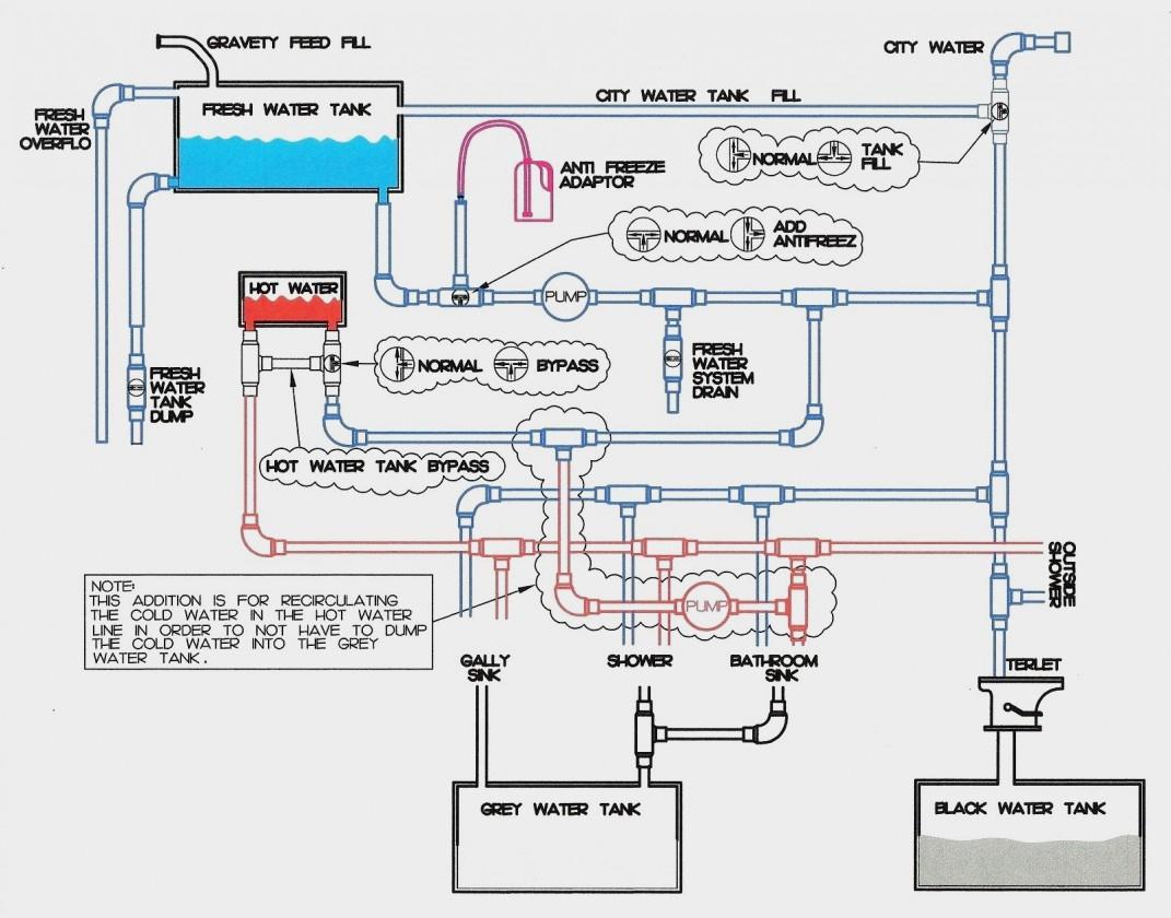 Beautiful Rv Holding Tank Sensor Wiring Diagram Malfunctioning Rv - Rv Holding Tank Sensor Wiring Diagram