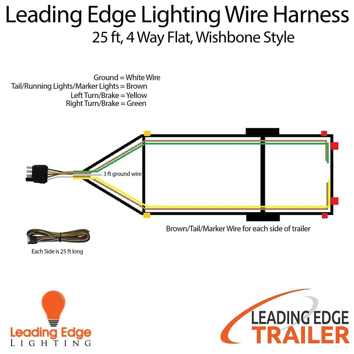 Best Of Boat Trailer Wiring Harness Diagram #ih34 – Documentaries - Boat Trailer Wiring Diagram