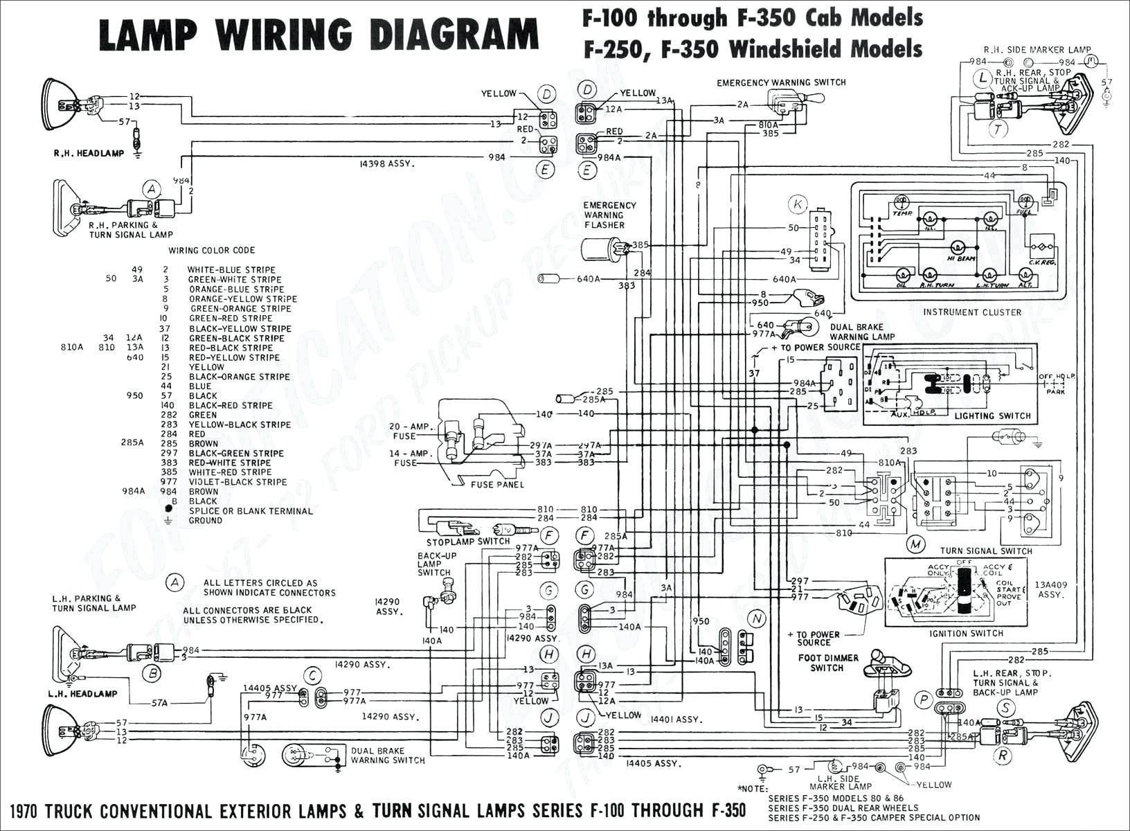 Big Dog Wiring Diagram | Wiring Diagram - Simple Motorcycle Wiring Diagram