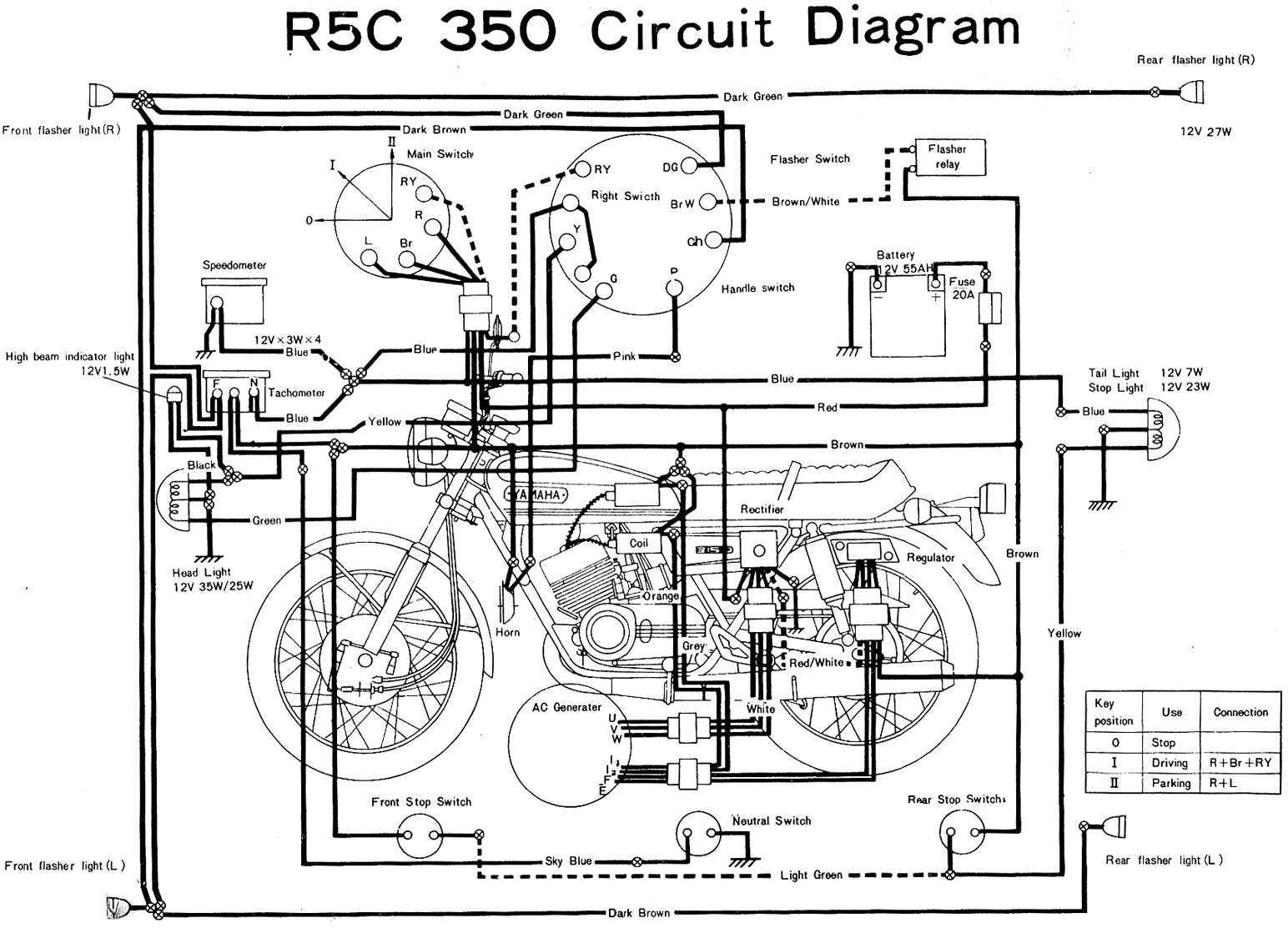 Bike Wiring Diagram Pdf - Wiring Block Diagram - Ac Wiring Diagram Pdf