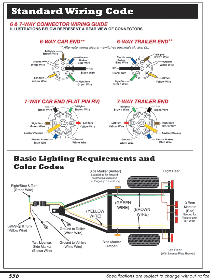 Blue Ox 7 Pin To 6 Wiring Diagram Connector And Trailer Webtor Me - 7 Pin Plug Wiring Diagram