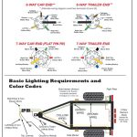 Blue Ox 7 Pin To 6 Wiring Diagram Connector And Trailer Webtor Me – 7 Way Trailer Plug Wiring Diagram Chevy