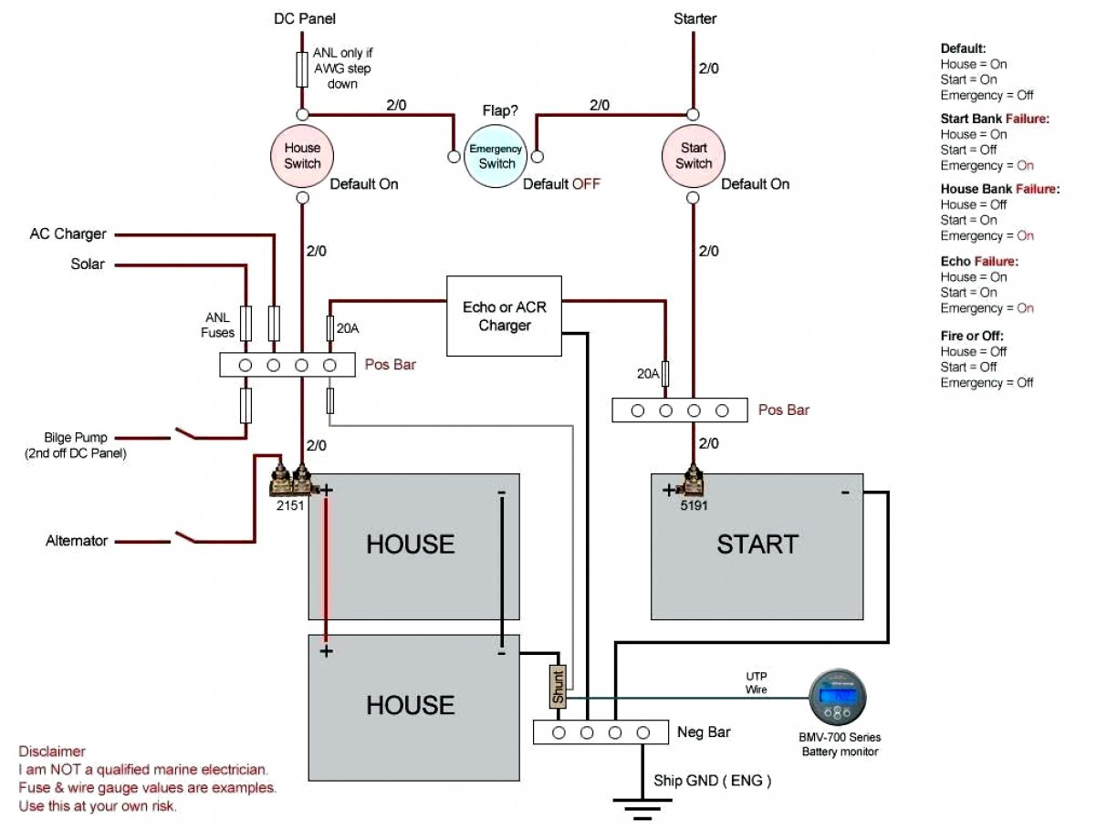 Boat Engine Dual Switch Wiring Diagram | Wiring Diagram - Dual Battery Switch Wiring Diagram