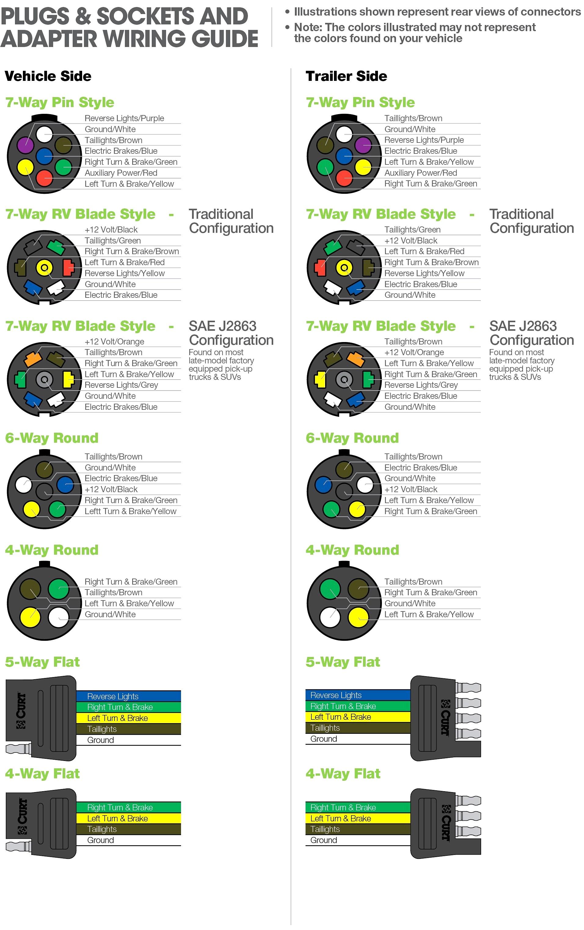 Boat Trailer Wiring Diagram 4 Way Residentevil Me 12 7 | Hastalavista - Boat Trailer Wiring Diagram