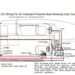 Boat Wiring Basics   Wiring Diagrams Hubs   Basic 12 Volt Boat Wiring Diagram