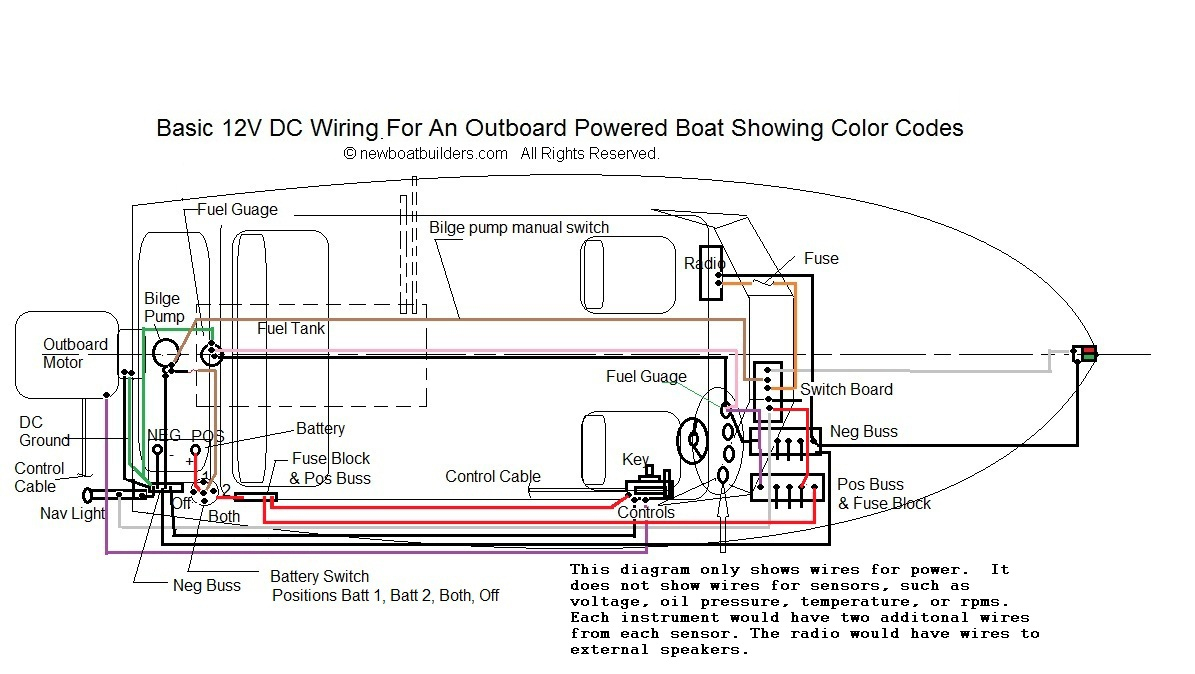 Boat Wiring For Dummies Diagram - Data Wiring Diagram Today - Evinrude Ignition Switch Wiring Diagram