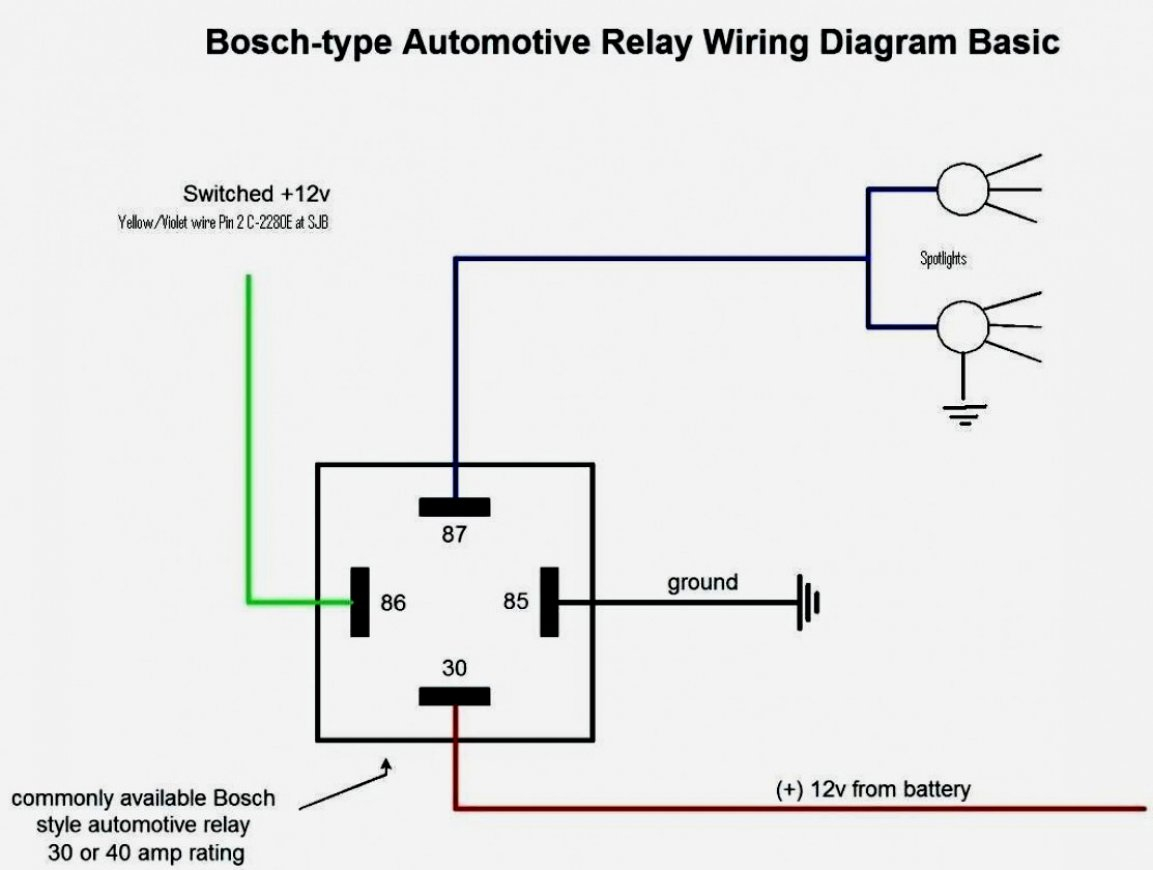 Bosch 5 Pin Relay Wiring Diagram | Wiring Diagram - Automotive Relay Wiring Diagram