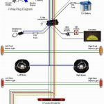Breakaway Wiring Diagram Trailer Switch 20 5 | Hastalavista   5 Wire To 4 Wire Trailer Wiring Diagram